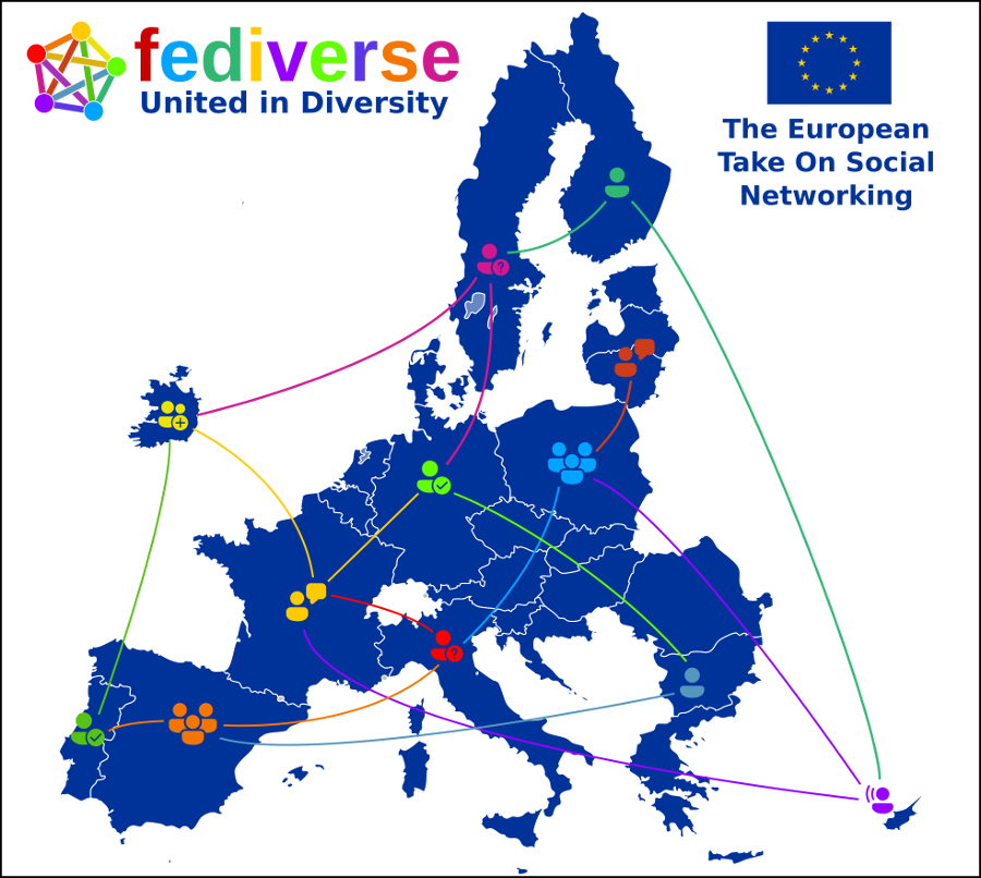 Fediverse: United in Diversity. The European Take On Social Networking